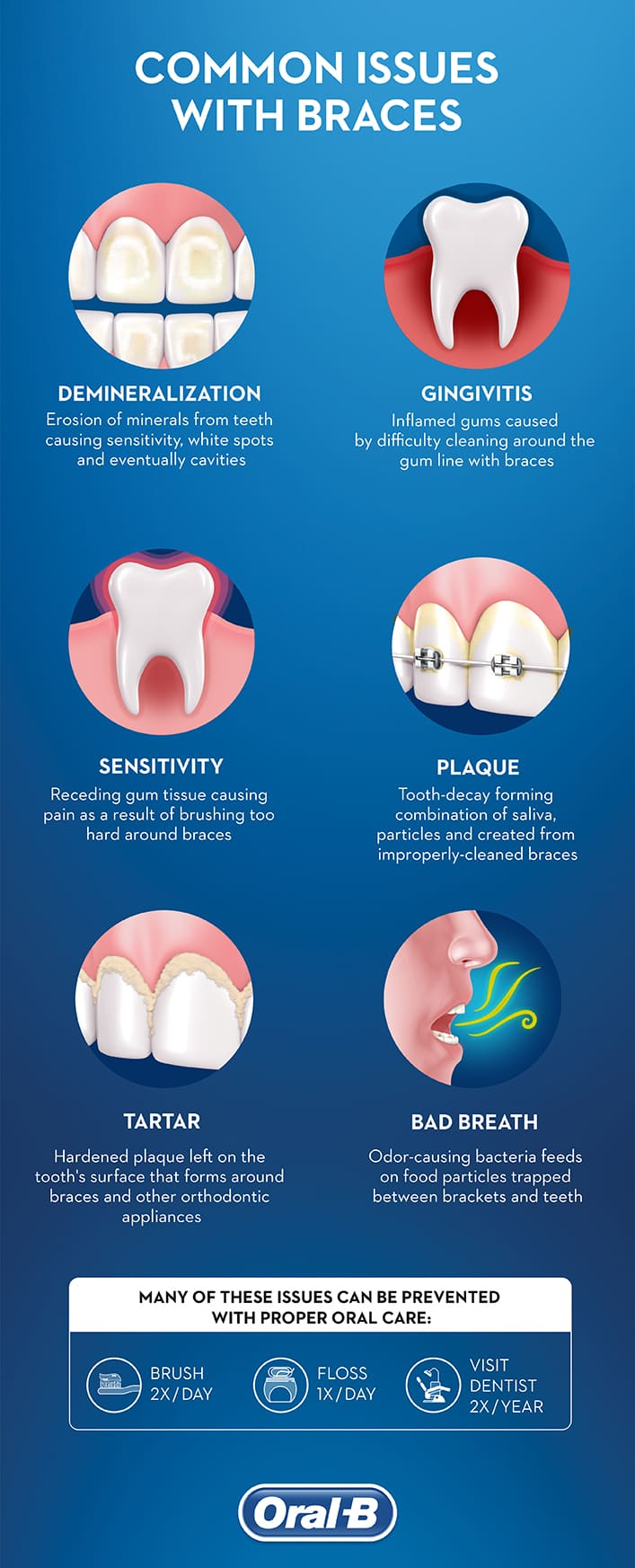 Common Braces Problems To Watch For Oral B